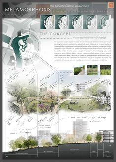 Image result for presentation board ideas architecture