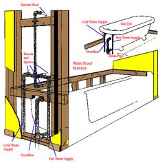 Bathroom Plumbing, Diagram, Floor Plans, Water, Design, Gripe Water, Design Comics, Floor Plan Drawing