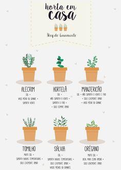 60 Ideas for apartment balcony garden herbs plants - Modern Home Vegetable Garden, Herb Garden, Home And Garden, Apartment Balcony Garden, Apartment Plants, Plants Are Friends, Plantar, Green Life, Backyard Landscaping
