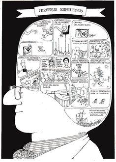 Caloi - Cerebrus Ejecutivus Humor, Words, Comics, Drawings, Art, Humour, Jokes, Funny Humor