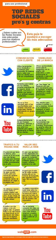 Las mejores Redes Sociales para uso profesional #infografia #infographic #socialmedia