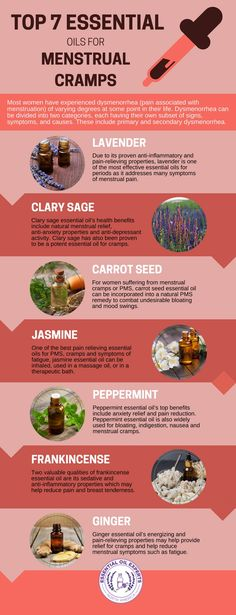 Menstrual Cramps Relief The Top 7 Essential Oils for Menstrual Cramps - Home remedies for period cramps: How to reduce PMS cramps naturally with the most effective essential oils for pain. Essential Oils For Cramps, Essential Oil Menstrual Cramps, Essential Oil Uses, Doterra Essential Oils, Young Living Essential Oils, Clary Sage Essential Oil, Yl Oils, What Is Essential Oil, Doterra Blends