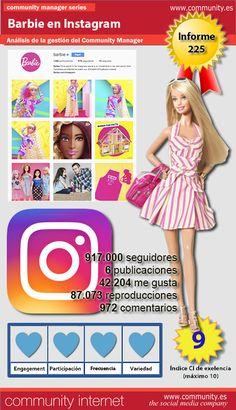 #Barbie está de moda en #Instagram. Análisis del servicio de #CommunityManager