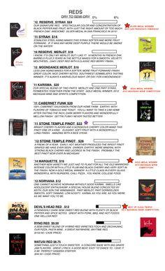 Wine List watusi