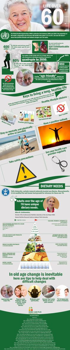 Life Over 60  #Infographic with Stats and Advice