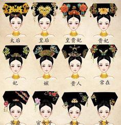 古代宫廷女子发型头饰—身份等级