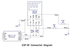 Updating the firmware in an ESP8266 Wi-Fi module can be frustrating! Here's a procedure to reduce the pain.