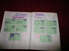 Classifying 2-d shapes