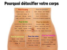 Reiki - Detoxifier votre corps - Amazing Secret Discovered by Middle-Aged Construction Worker Releases Healing Energy Through The Palm of His Hands. Cures Diseases and Ailments Just By Touching Them. And Even Heals People Over Vast Distances. Brain Healthy Foods, Healthy Tips, Reiki Training, Shiatsu, Massage, Reiki Healer, Colon Detox, Cancer Fighting Foods, Types Of Cancers