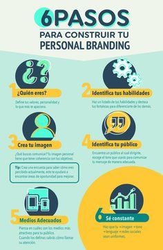 infografía 6 pasos para construir tu personal branding