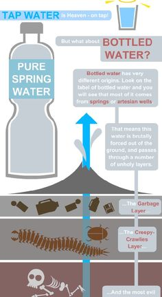 Drink water from the tap! Most refrigerators now have the water feature that filters water if tap water safety is a concern.