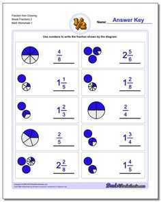 What shaded fraction is shown? Great collection of free fraction worksheets with both simple and mixed fractions. Free Fraction Worksheets, Free Printable Math Worksheets, Fractions Worksheets, Math Fractions, Kindergarten Worksheets, Maths, Introduction To Fractions, Basic Math, Math Facts