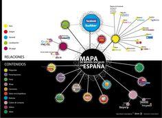 Mapa de medios sociales en España. #SocialMedia