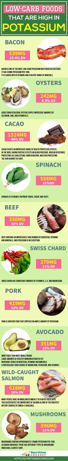 Low Carb Foods High in Potassium. This article shows 10 low carb foods that are some of the highest sources of the mineral potassium. This mineral is an essential electrolyte for our body, so it's important to ensure we get enough. In fact, many people restrict salt for better health - but in truth the potassium/salt ratio is much more important. These foods are all low carb and also suitable for other natural eating plans like keto and paleo.