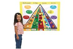 Pyramid Food Banner- different foods to sort included