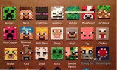 Minecraft faces