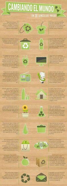 Ideas para rescatar el planeta