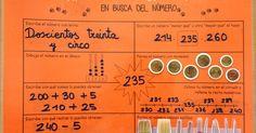 """El curso pasado en 1º utilizamos el material """" El detective de números """" para trabajar la descomposición, sumas, restas, manejo de monedas..... Detective, Class Dojo, Math Activities, School, Maths, Ideas Para, Spanish, Google, Blog"""