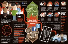 social media and emergency response