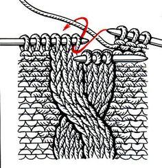 Кардиган «Лало»: схема вязания спицами с описанием