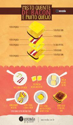 Receita infográfico de misto quente de Bacon