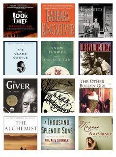 Books I Adore - Historical Fiction & Biographies