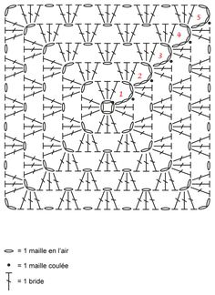 Motifs Granny Square, Granny Square Crochet Pattern, Crochet Diagram, Crochet Chart, Crochet Squares, Plaid Crochet, Crochet Quilt, Crochet Doilies, Crochet Needles