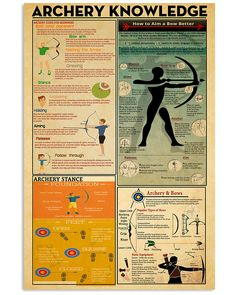 Archery Knowledge shirts, apparel, posters are available at TeeAvan. Arrow Decor, Archery Arrows, Best Bow, Religion, Knowledge, Posters, Education, Learning, Drawings