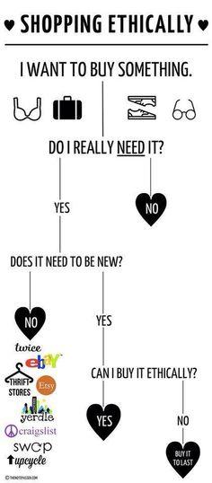 Do I need it?