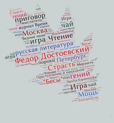 Достоевский. Облако слов