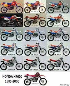 Honda XR 600 Series Model Range from Motos Honda, Honda Bikes, Honda Motorcycles, Vintage Motorcycles, Bike Bmw, Honda Scrambler, Motorcycle Dirt Bike, Motorcycle Posters, Motocross Bikes