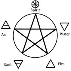 What do the symbols, ©, ®, and ™ stand for?
