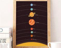 Darstellung der Planeten, Sonnensystem Druck, Kindergarten Kunst, Kunst für Kinder Raum, Planeten Druck, Kinderzimmer Poster, Leinwände, süße Plakat