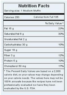 Nutrition label generator use with a nutrition calculator like on how to calculate and make your own nutrition labels forumfinder Image collections