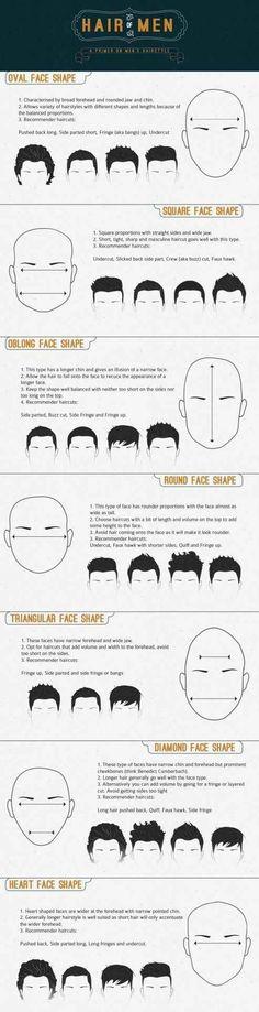Here's what haircut works best on each face shape. Like & Repin. Noelito Flow. Noel http://www.instagram.com/noelitoflow
