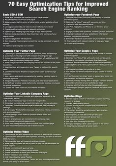 How To Increase Visitors To Your Website Using Search Engine Optimization. Search engine optimization is a little tricky to understand. There are many factors that contribute to achieving success with regard to search engine optim Sales And Marketing, Internet Marketing, Media Marketing, Seo Sem, Search Engine Marketing, Google Analytics, Search Engine Optimization, Cover Photos, Face Forward