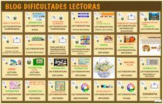 BLOG DE RECURSOS DIFICULTADES EN LECTOESCRITURA (AUDICIÓN Y LENGUAJE)