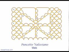 Puncetto Valsesiano: Web