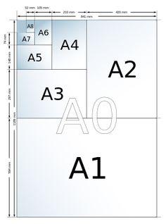 A size illustration - Papírméret – Wikipédia