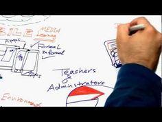 5 WAYS TECHNOLOGY ENHANCES EDUCATION