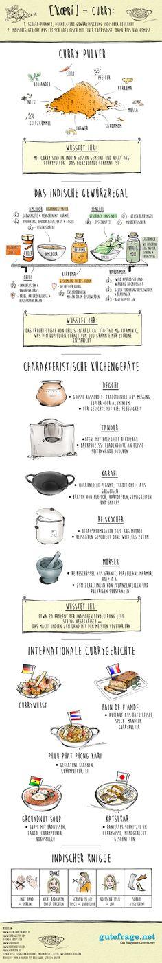 Indien, das Land der Gewürze  Doch was befindet sich eigentlich genau im typisch indischen Gewürzregal? Ist Curry wirklich nur ein Pulver, und welche Gerichte lassen sich aus Curry überhaupt zaubern? Die Infografik veranschaulicht Fakten und Wissenswertes zur indischen Küche im Allgemeinen und zum Alleskönner Curry im Speziellen. http://www.gutefrage.net/ratkompakt/gutgeniessen/infografik-indisch-essen