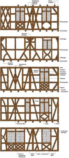 "In German ""Fachwerk"" – Architecture Ideas Timber Window Frames, Timber Windows, Casa Estilo Tudor, Barn Conversion Kitchen, Mountain Home Exterior, Mountain Homes, Medieval Houses, Rustic Exterior, Exterior House Colors"