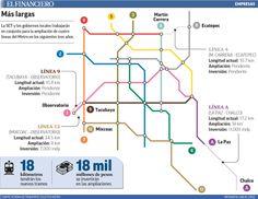 Pese a los problemas en la L12, se considera la ampliación de las líneas 4, 9, 12 y A. (2) 17/06/2014