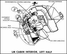 Apollo Figure: Apollo Lunar Module Interior (left half)