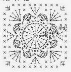Patterns and motifs: Pattern No.5 Album