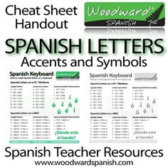 FREE Cheat sheet of how to type Spanish letters, accents and symbols on an English Keyboard. Photocopiable for students.