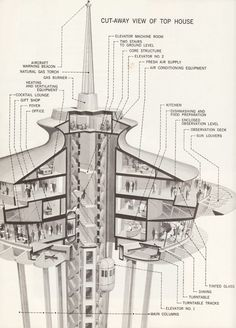 The Space Needle by architect Edward E. Carlson was built in Seattle, Washington, United States in Washington State History, Seattle Washington, Autocad, Lake Union, Evergreen State, State Of Oregon, Seattle Area, Emerald City, World's Fair