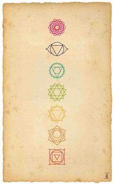 Ideas for chakra tattoos