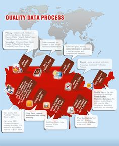 Quality Data is the main component in building a Power-Packed Marketing Database u.to/lQ-gAQ Data Quality, Yellow Pages, Business Emails, Information Design, Tv On The Radio, Email Marketing, Email List, Uae, Blog