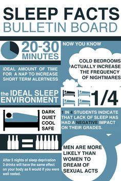 Facts about Sleep great for a college Bulletin Board or other form of Passive programming.-find other facts Ra Programming, College Bulletin Boards, Ra Bulletins, Mentor Program, Ra Boards, Residence Life, Resident Assistant, Res Life, College Life